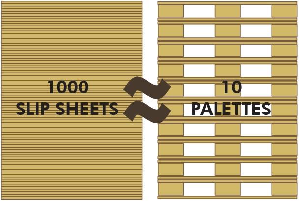 Slip sheets 2